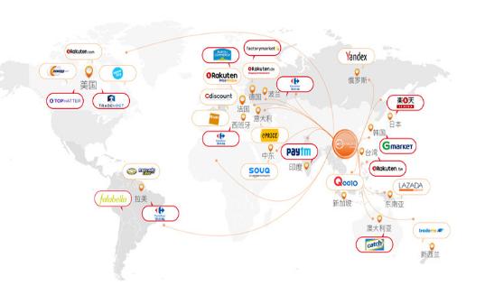 ESG跨境電商合作伙伴圖