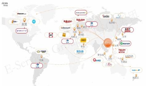 跨境电商第三方平台有哪些