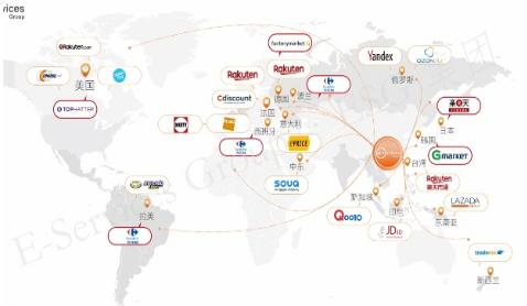 ESG跨境电商集团招商平台