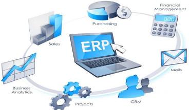 跨境电商ERP的作用