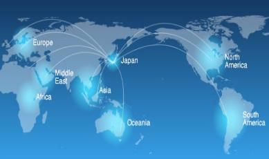 跨境电商出口营销工具