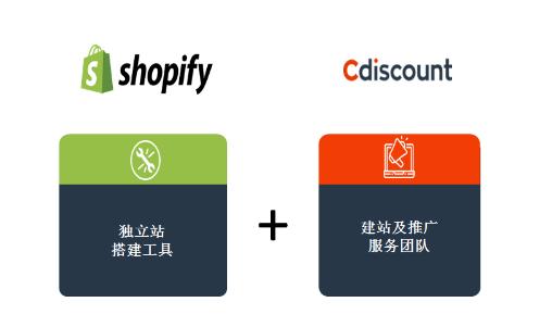 cdiscount平台帮助卖家自建站+推广模式